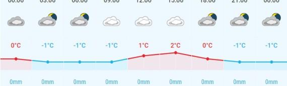 Zondag prachtig weer in Eext, jij komt toch ook!?
